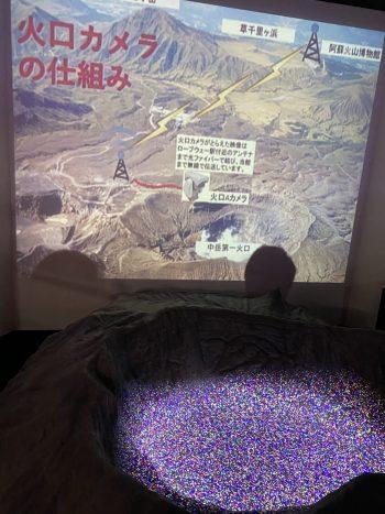 阿蘇ナイトミュージアム
